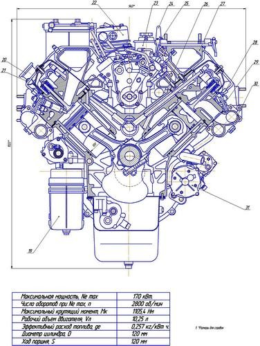 Чертеж двигателя КамАЗ-740 в